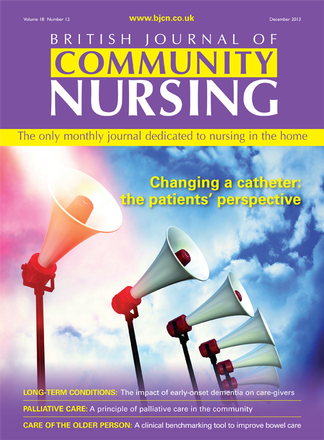 British Journal of Community Nursing Magazine Subscription