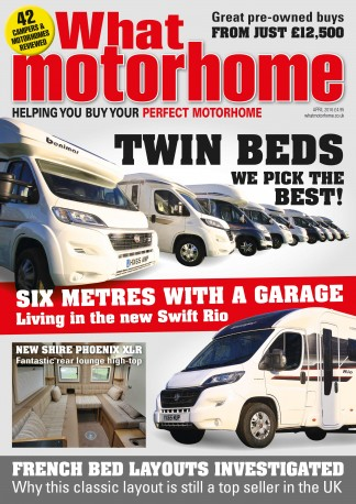 What Motorhome Magazine Subscription