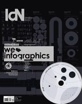 IdN Magazine Magazine Subscription